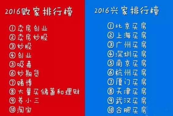 2016年发生的这些段子,让你笑cry!