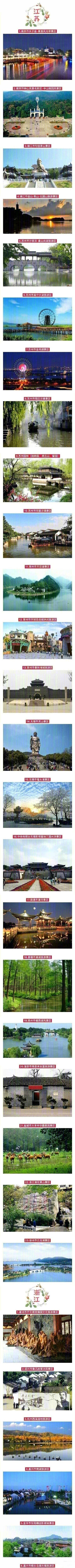 中国247个AAAAA级景区,数一数你去过多少个了? 